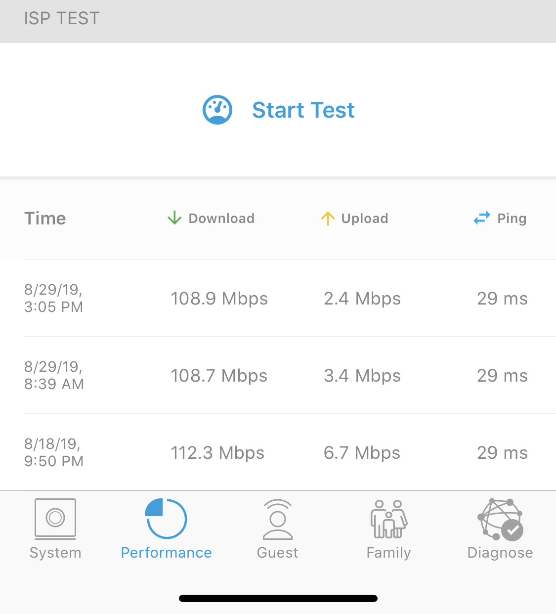 Speed test on AmpliFi HD